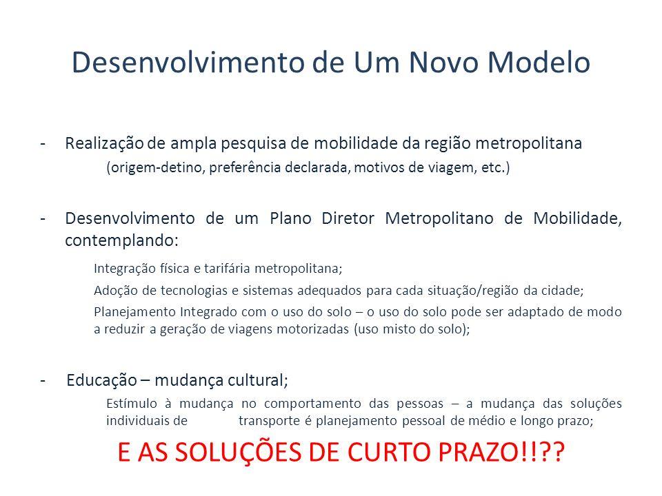 Desenvolvimento de Um Novo Modelo -Realização de ampla pesquisa de mobilidade da região metropolitana (origem-detino, preferência declarada, motivos d