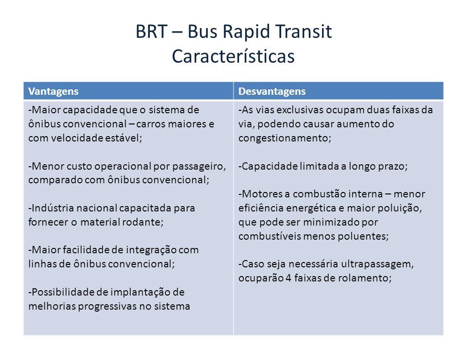 BRT – Bus Rapid Transit Características VantagensDesvantagens -Maior capacidade que o sistema de ônibus convencional – carros maiores e com velocidade