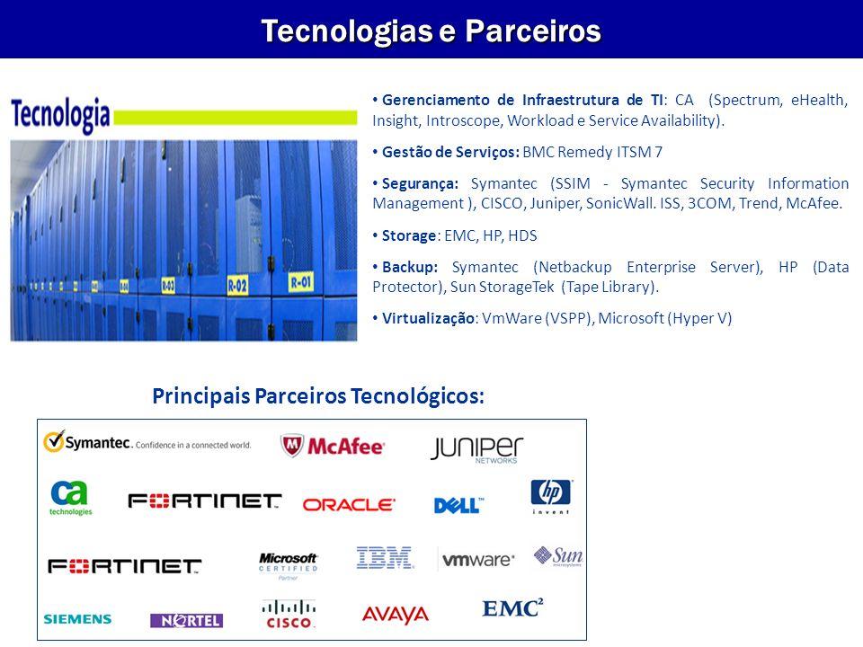 Tecnologias e Parceiros Gerenciamento de Infraestrutura de TI: CA (Spectrum, eHealth, Insight, Introscope, Workload e Service Availability). Gestão de