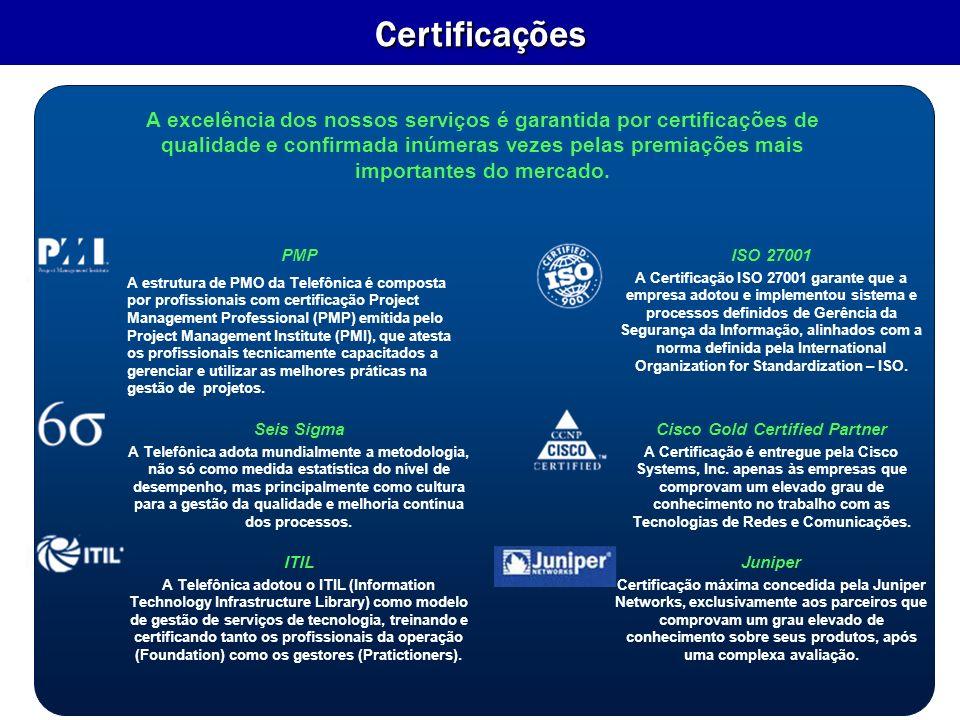 Certificações PMP A estrutura de PMO da Telefônica é composta por profissionais com certificação Project Management Professional (PMP) emitida pelo Project Management Institute (PMI), que atesta os profissionais tecnicamente capacitados a gerenciar e utilizar as melhores práticas na gestão de projetos.
