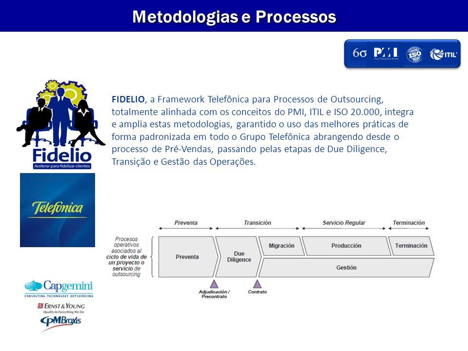 FIDELIO, a Framework Telefônica para Processos de Outsourcing, totalmente alinhada com os conceitos do PMI, ITIL e ISO 20.000, integra e amplia estas
