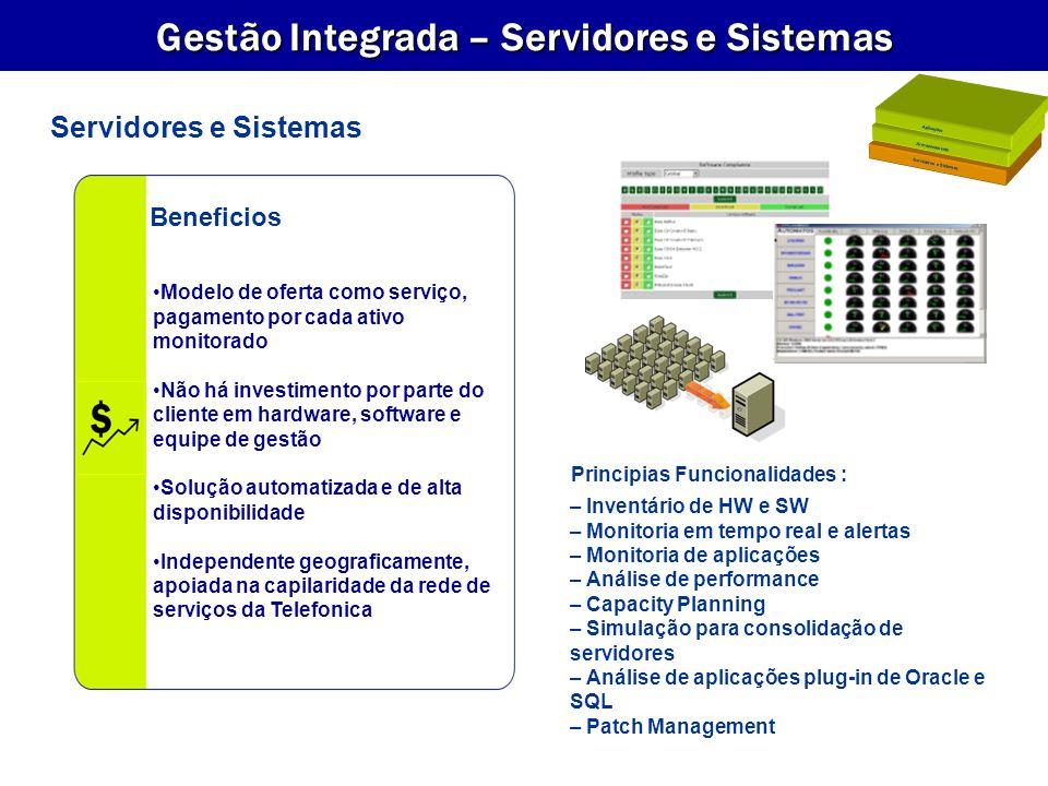 Servidores e Sistemas Armazenamento Aplicações – Inventário de HW e SW – Monitoria em tempo real e alertas – Monitoria de aplicações – Análise de perf