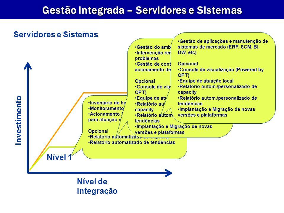 Nível de integração Investimento Nível 1 Nível 2 Nível 3 Inventário de hardware e software Monitoramento do ambiente de TI Acionamento 24x7 da equipe do cliente para atuação nas situações operacionais Opcional Relatório automatizado de capacity Relatório automatizado de tendências Gestão do ambiente de TI Intervenção remota na solução de problemas Gestão de contratos de manutenção e acionamento de terceiros Opcional Console de visualização (Powered by OPT) Equipe de atuação local Relatório autom./personalizado de capacity Relatório autom./personalizado de tendências Implantação e Migração de novas versões e plataformas Gestão de aplicações e manutenção de sistemas de mercado (ERP.
