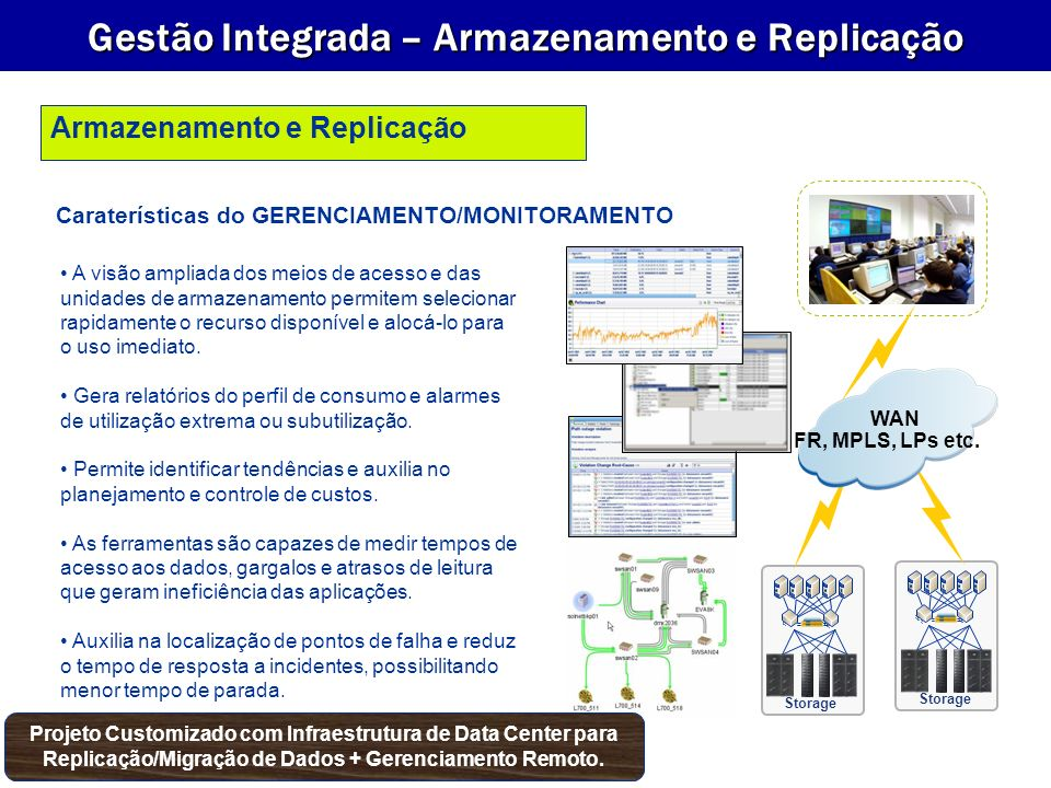 Gestão Integrada – Armazenamento e Replicação A visão ampliada dos meios de acesso e das unidades de armazenamento permitem selecionar rapidamente o recurso disponível e alocá-lo para o uso imediato.