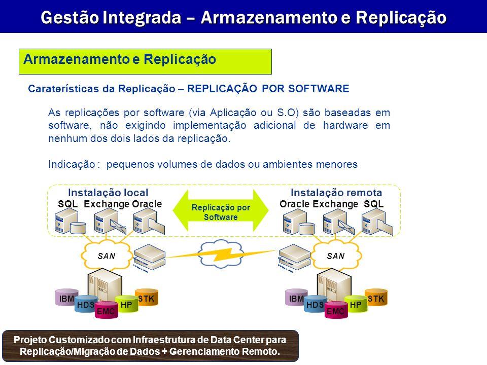 Gestão Integrada – Armazenamento e Replicação As replicações por software (via Aplicação ou S.O) são baseadas em software, não exigindo implementação adicional de hardware em nenhum dos dois lados da replicação.