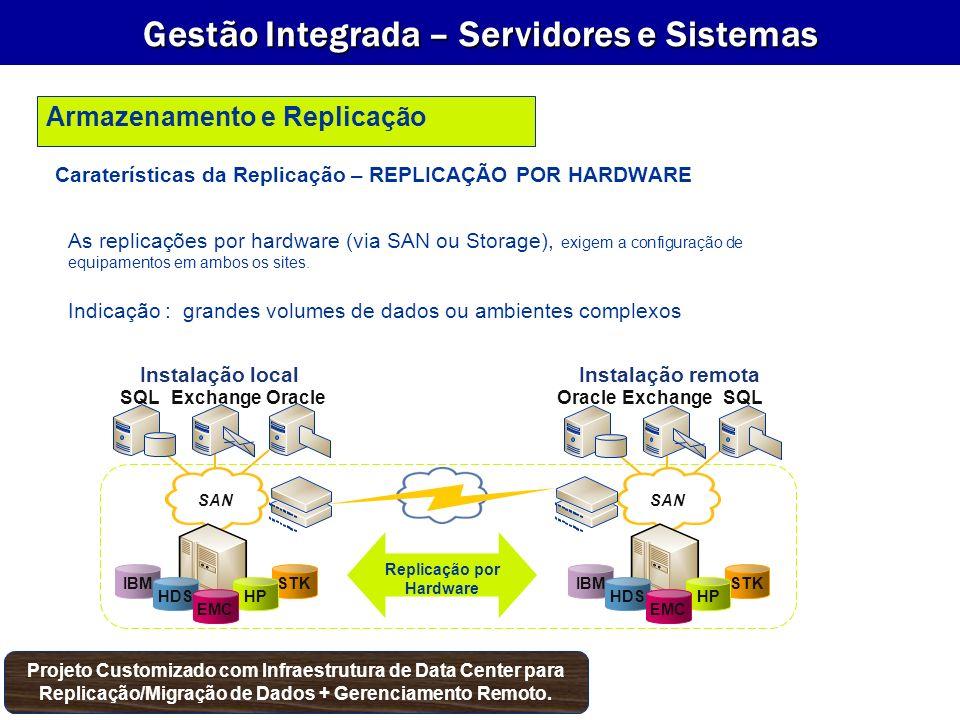 Gestão Integrada – Servidores e Sistemas Projeto Customizado com Infraestrutura de Data Center para Replicação/Migração de Dados + Gerenciamento Remoto.