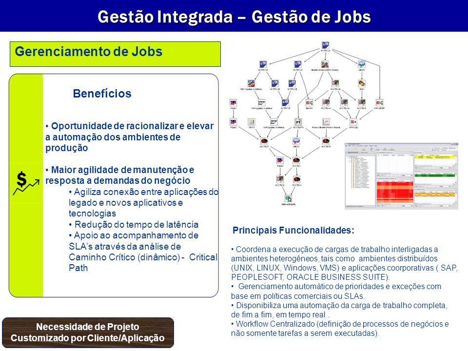 Gestão Integrada – Gestão de Jobs Necessidade de Projeto Customizado por Cliente/Aplicação Gerenciamento de Jobs Oportunidade de racionalizar e elevar