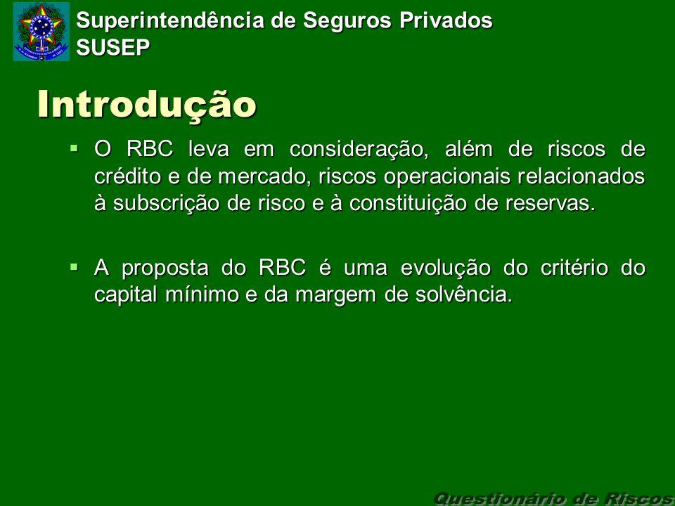 Superintendência de Seguros Privados SUSEP Introdução O RBC leva em consideração, além de riscos de crédito e de mercado, riscos operacionais relacionados à subscrição de risco e à constituição de reservas.