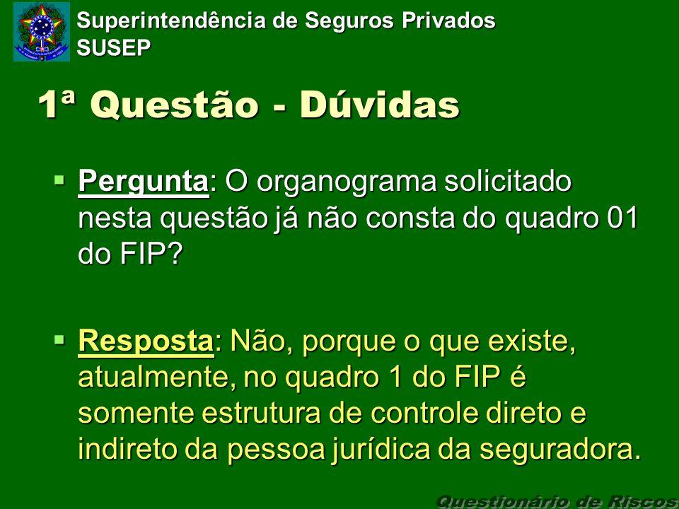 Superintendência de Seguros Privados SUSEP 1ª Questão - Dúvidas Pergunta: O organograma solicitado nesta questão já não consta do quadro 01 do FIP.
