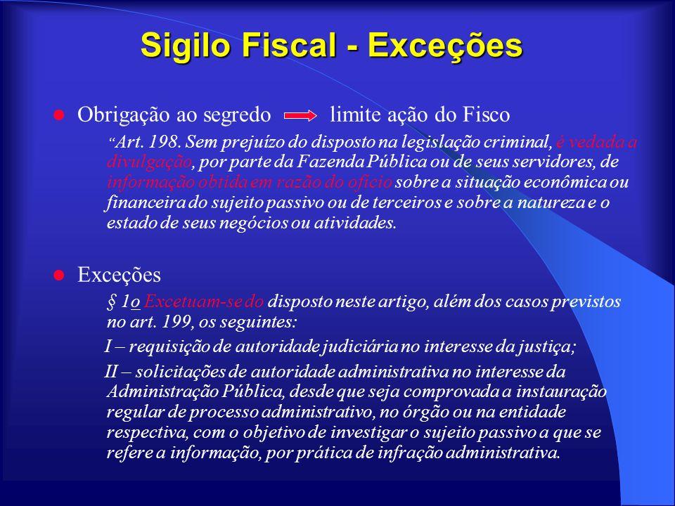 Sigilo Fiscal - Exceções Obrigação ao segredo limite ação do Fisco Art. 198. Sem prejuízo do disposto na legislação criminal, é vedada a divulgação, p