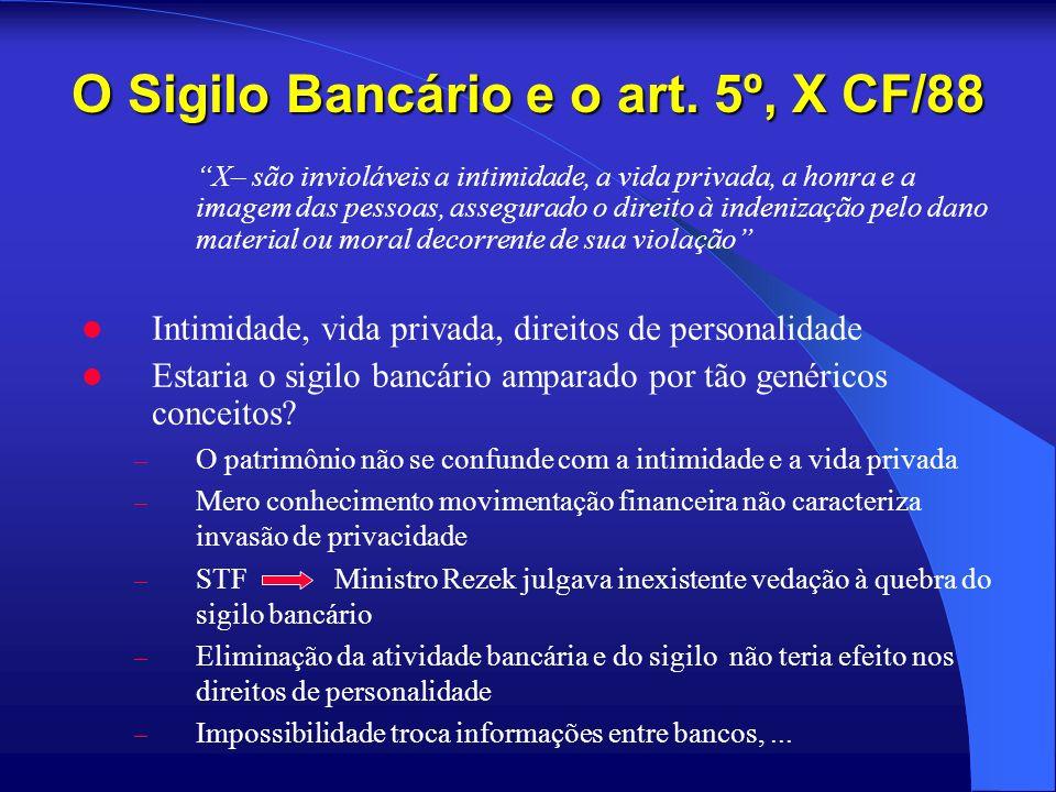 O Sigilo Bancário e o art. 5º, X CF/88 X– são invioláveis a intimidade, a vida privada, a honra e a imagem das pessoas, assegurado o direito à indeniz