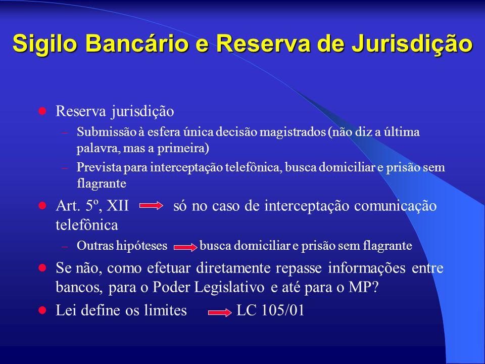 Sigilo Bancário e Reserva de Jurisdição Reserva jurisdição – Submissão à esfera única decisão magistrados (não diz a última palavra, mas a primeira) –