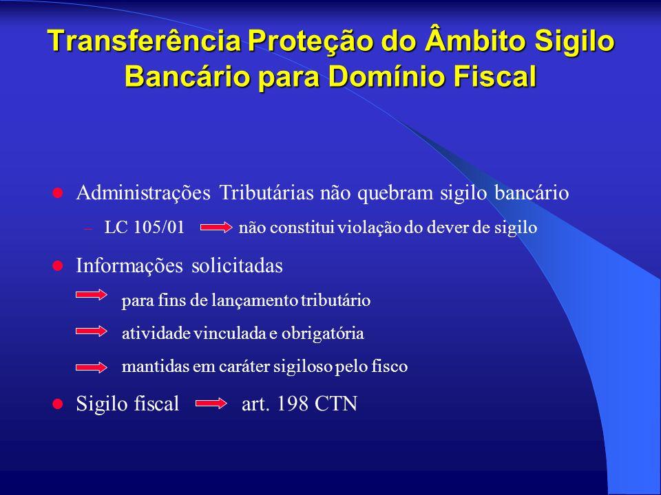 Transferência Proteção do Âmbito Sigilo Bancário para Domínio Fiscal Administrações Tributárias não quebram sigilo bancário – LC 105/01 não constitui