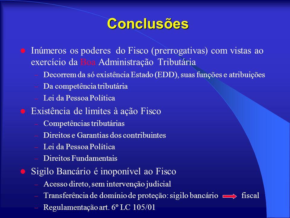 Conclusões Inúmeros os poderes do Fisco (prerrogativas) com vistas ao exercício da Boa Administração Tributária – Decorrem da só existência Estado (ED