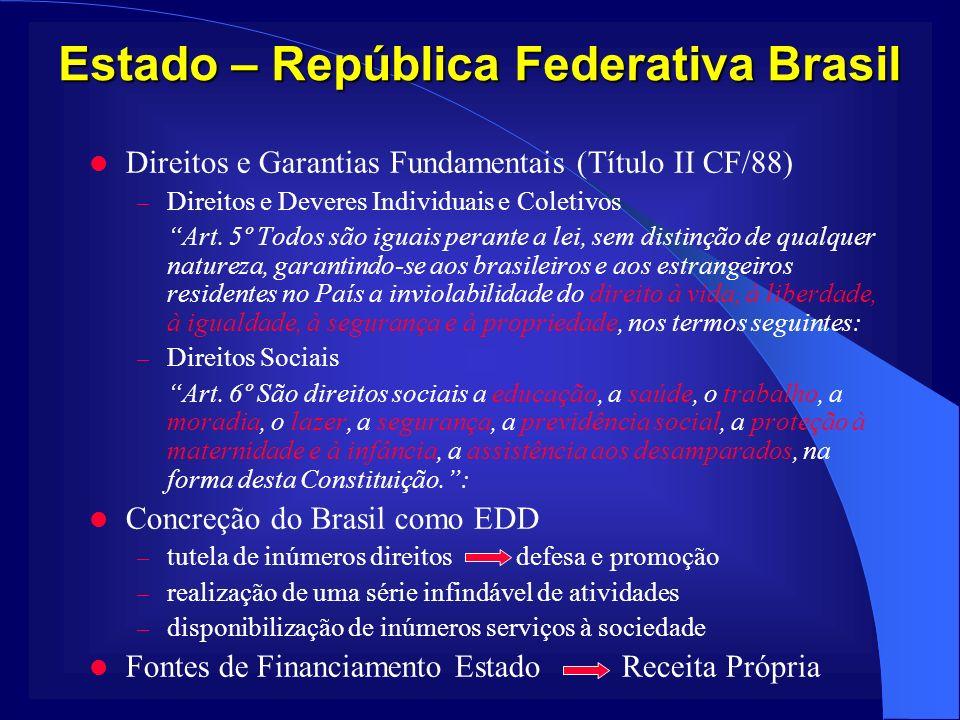 Direitos e Garantias Fundamentais (Título II CF/88) – Direitos e Deveres Individuais e Coletivos Art. 5º Todos são iguais perante a lei, sem distinção