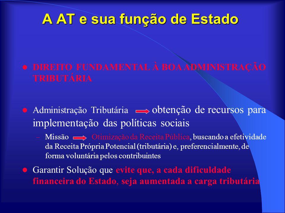 A AT e sua função de Estado DIREITO FUNDAMENTAL À BOA ADMINISTRAÇÃO TRIBUTÁRIA Administração Tributária obtenção de recursos para implementação das po