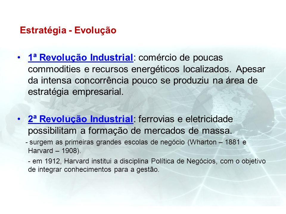 Estratégia - Evolução 1ª Revolução Industrial: comércio de poucas commodities e recursos energéticos localizados. Apesar da intensa concorrência pouco
