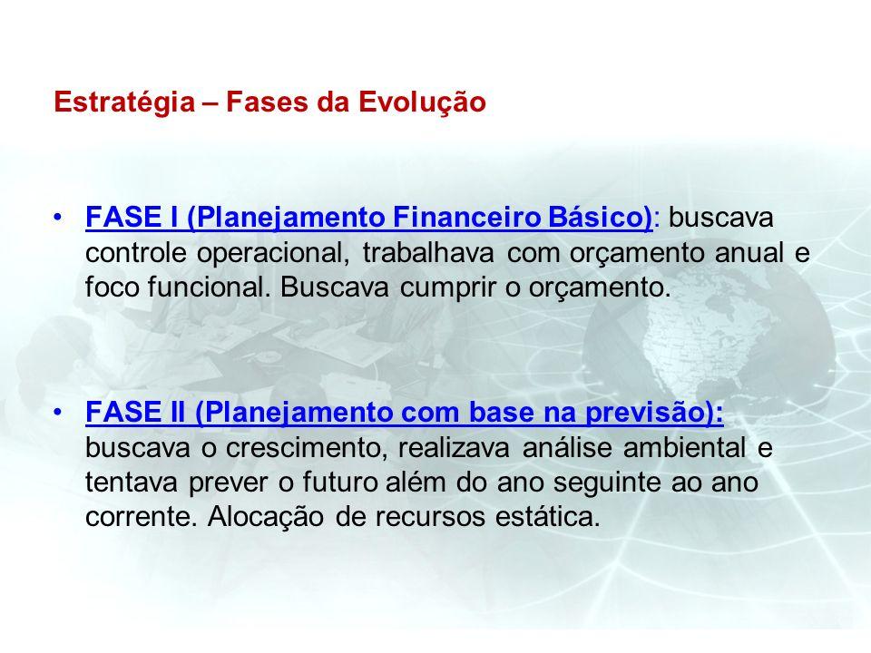 Estratégia – Fases da Evolução FASE I (Planejamento Financeiro Básico): buscava controle operacional, trabalhava com orçamento anual e foco funcional.