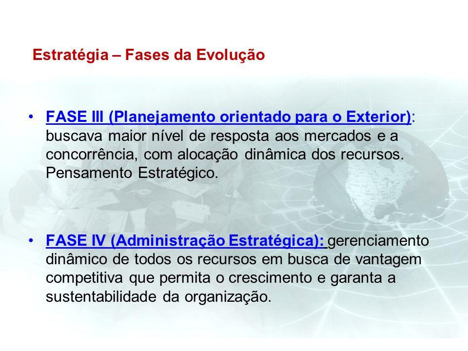 Estratégia – Fases da Evolução FASE III (Planejamento orientado para o Exterior): buscava maior nível de resposta aos mercados e a concorrência, com a