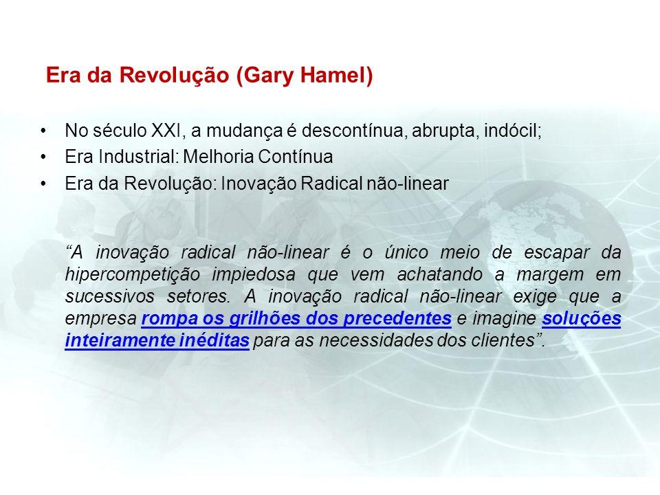 Era da Revolução (Gary Hamel) No século XXI, a mudança é descontínua, abrupta, indócil; Era Industrial: Melhoria Contínua Era da Revolução: Inovação R