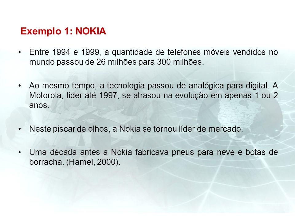 Exemplo 1: NOKIA Entre 1994 e 1999, a quantidade de telefones móveis vendidos no mundo passou de 26 milhões para 300 milhões. Ao mesmo tempo, a tecnol