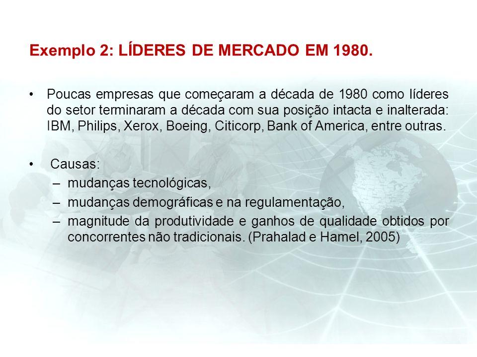 Exemplo 2: LÍDERES DE MERCADO EM 1980. Poucas empresas que começaram a década de 1980 como líderes do setor terminaram a década com sua posição intact