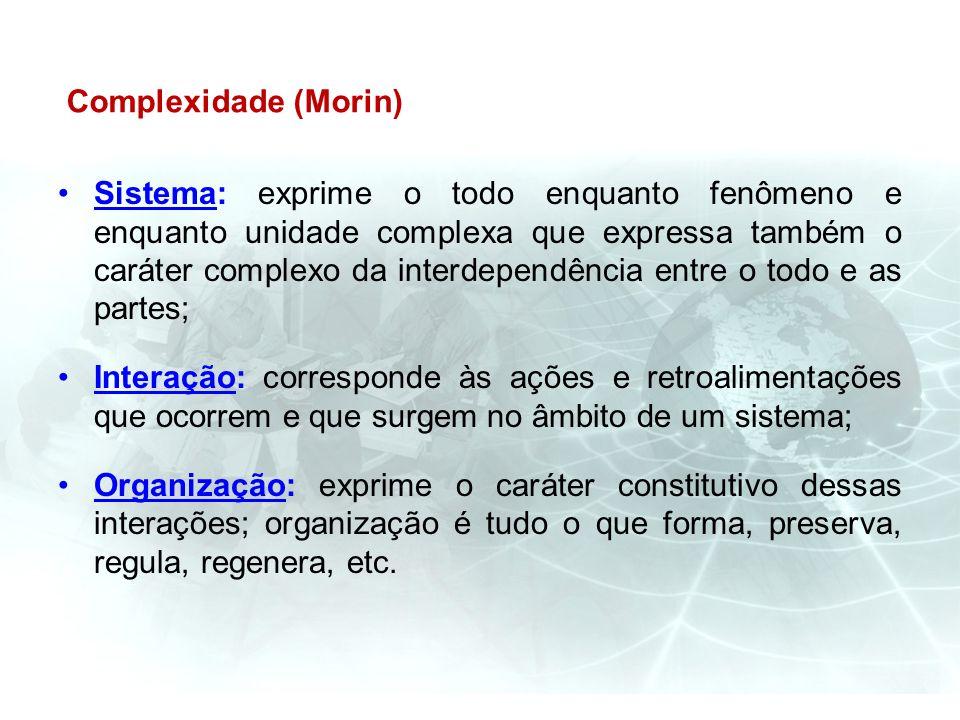 Complexidade (Morin) Sistema: exprime o todo enquanto fenômeno e enquanto unidade complexa que expressa também o caráter complexo da interdependência