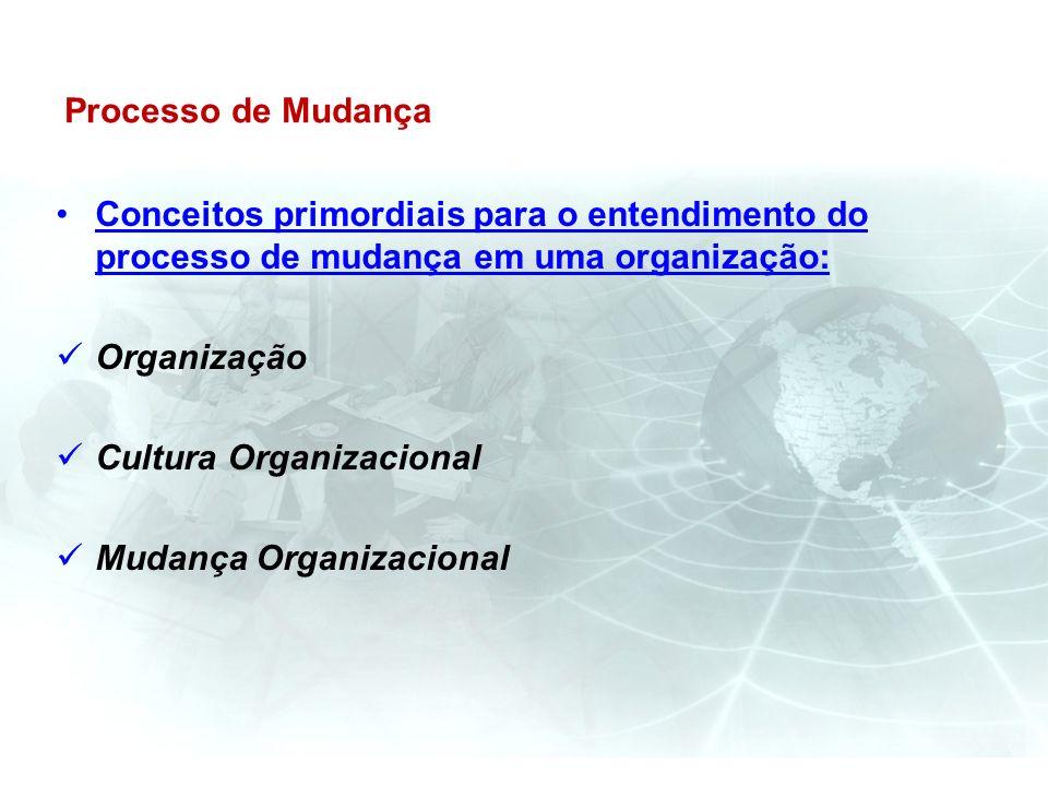 Processo de Mudança Conceitos primordiais para o entendimento do processo de mudança em uma organização: Organização Cultura Organizacional Mudança Or