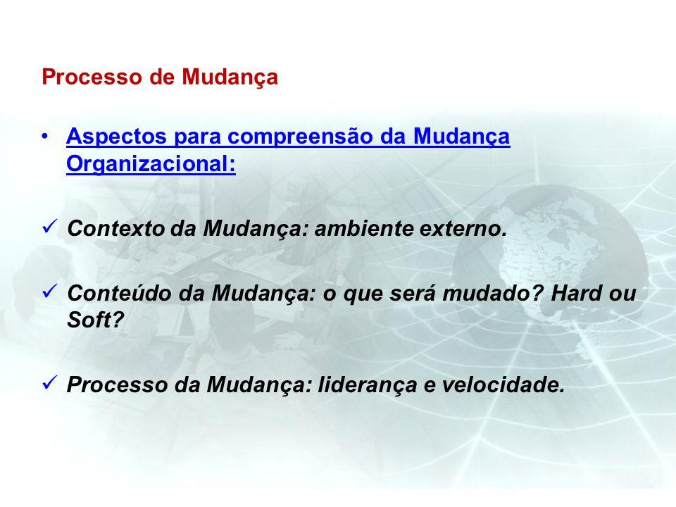 Processo de Mudança Aspectos para compreensão da Mudança Organizacional: Contexto da Mudança: ambiente externo. Conteúdo da Mudança: o que será mudado