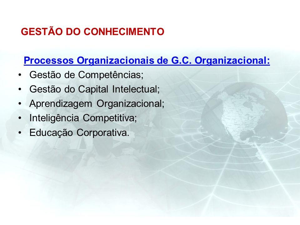 GESTÃO DO CONHECIMENTO Processos Organizacionais de G.C. Organizacional: Gestão de Competências; Gestão do Capital Intelectual; Aprendizagem Organizac