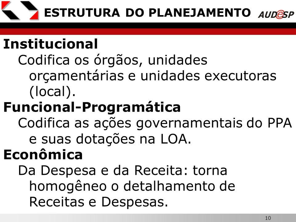 10 ESTRUTURA DO PLANEJAMENTO Institucional Codifica os órgãos, unidades orçamentárias e unidades executoras (local). Funcional-Programática Codifica a
