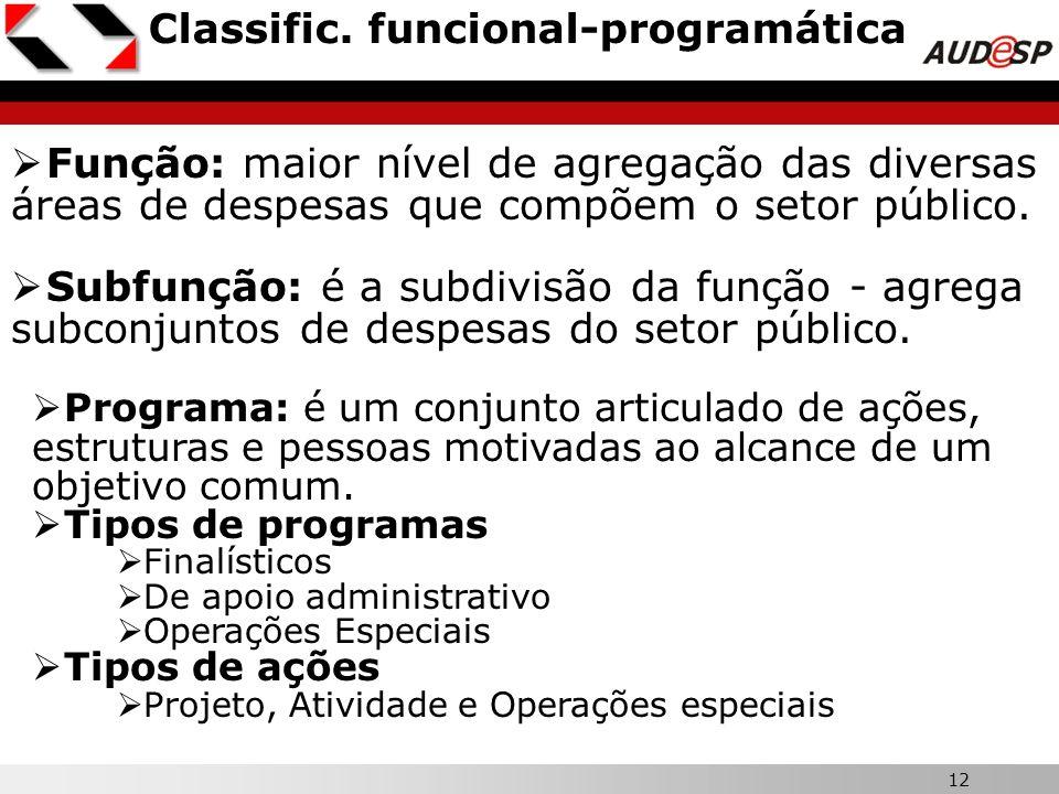 12 Classific. funcional-programática Função: maior nível de agregação das diversas áreas de despesas que compõem o setor público. Subfunção: é a subdi
