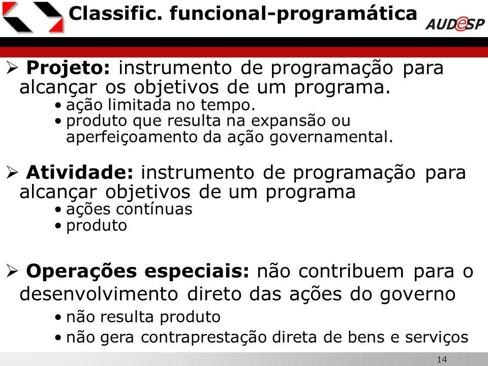 14 Classific. funcional-programática Projeto: instrumento de programação para alcançar os objetivos de um programa. ação limitada no tempo. produto qu