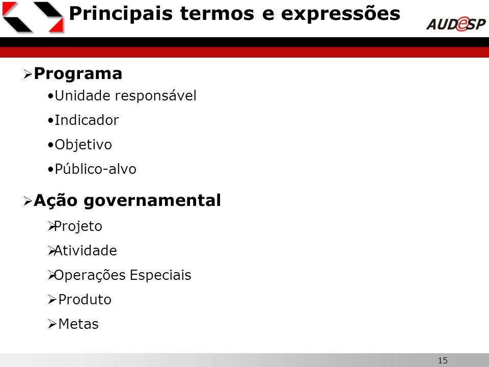 15 Principais termos e expressões Programa Unidade responsável Indicador Objetivo Público-alvo Ação governamental Projeto Atividade Operações Especiai