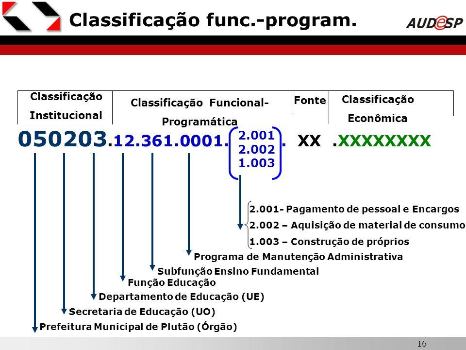 16 Classificação func.-program. Prefeitura Municipal de Plutão (Órgão) Secretaria de Educação (UO) Classificação Institucional Departamento de Educaçã