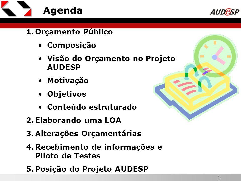 2 Agenda 1.Orçamento Público Composição Visão do Orçamento no Projeto AUDESP Motivação Objetivos Conteúdo estruturado 2.Elaborando uma LOA 3.Alteraçõe