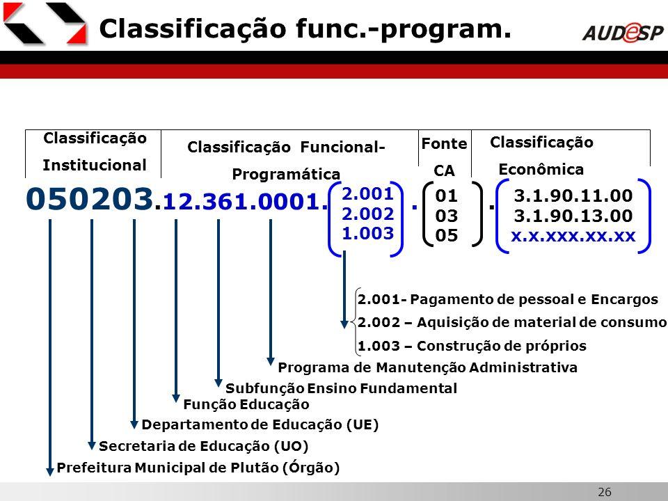 26 Classificação func.-program. Prefeitura Municipal de Plutão (Órgão) Secretaria de Educação (UO) Classificação Institucional Departamento de Educaçã