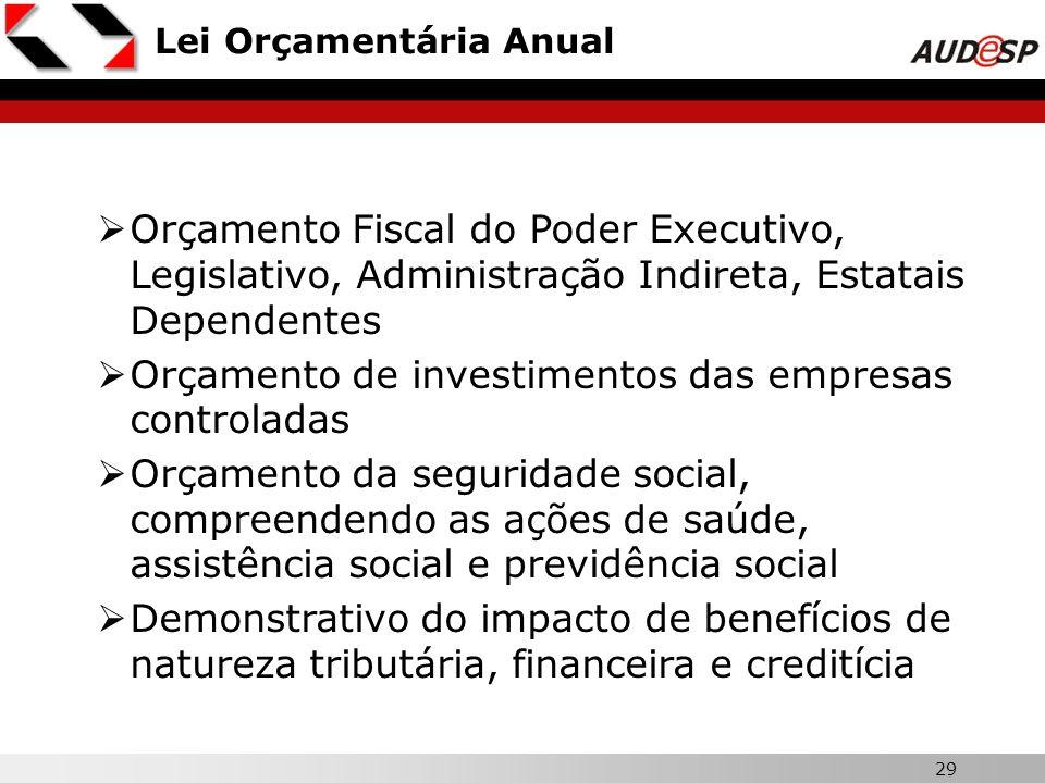 29 Lei Orçamentária Anual Orçamento Fiscal do Poder Executivo, Legislativo, Administração Indireta, Estatais Dependentes Orçamento de investimentos da