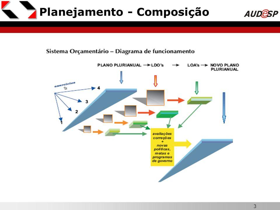 3 Planejamento - Composição