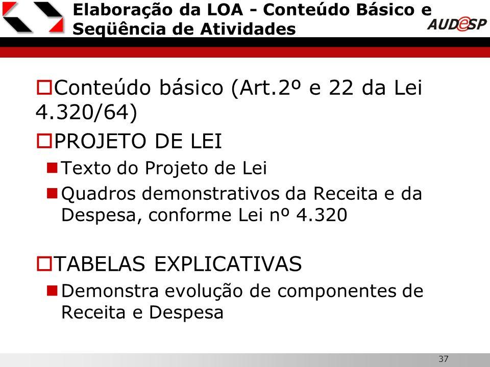 37 Elaboração da LOA - Conteúdo Básico e Seqüência de Atividades Conteúdo básico (Art.2º e 22 da Lei 4.320/64) PROJETO DE LEI Texto do Projeto de Lei