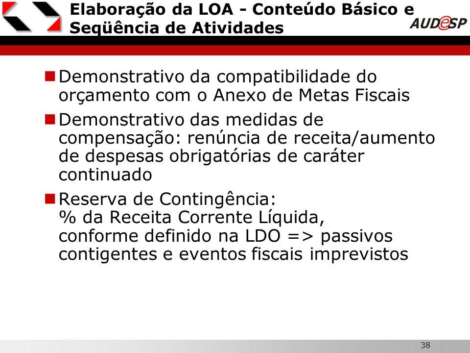 38 Elaboração da LOA - Conteúdo Básico e Seqüência de Atividades Demonstrativo da compatibilidade do orçamento com o Anexo de Metas Fiscais Demonstrat