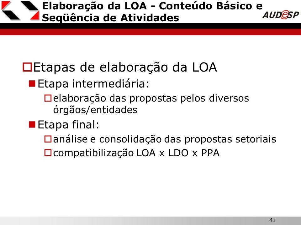 41 Elaboração da LOA - Conteúdo Básico e Seqüência de Atividades Etapas de elaboração da LOA Etapa intermediária: elaboração das propostas pelos diver