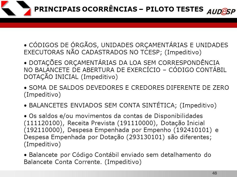 48 PRINCIPAIS OCORRÊNCIAS – PILOTO TESTES CÓDIGOS DE ÓRGÃOS, UNIDADES ORÇAMENTÁRIAS E UNIDADES EXECUTORAS NÃO CADASTRADOS NO TCESP; (Impeditivo) DOTAÇ