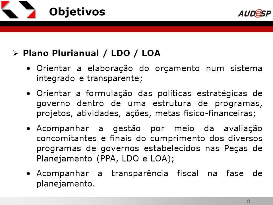 8 Objetivos Plano Plurianual / LDO / LOA Orientar a elaboração do orçamento num sistema integrado e transparente; Orientar a formulação das políticas