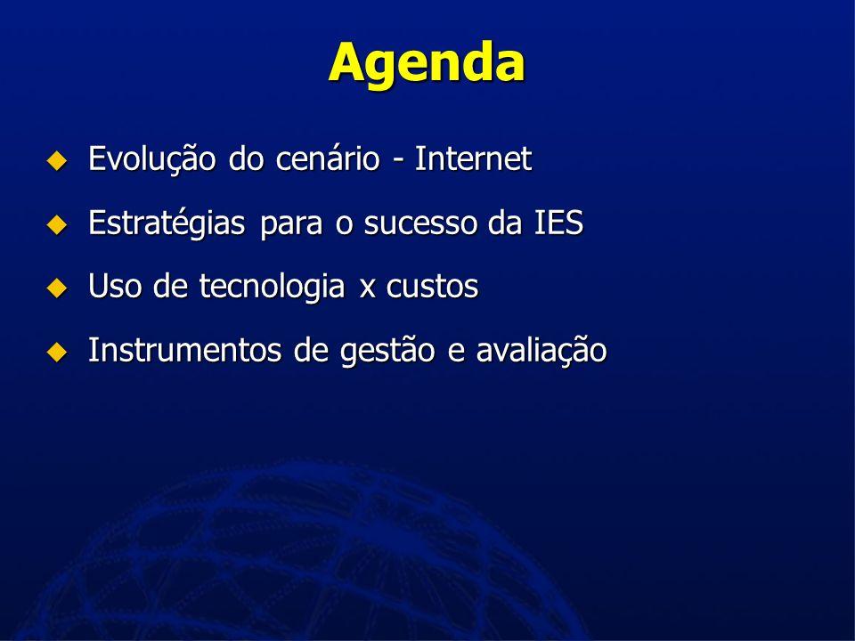 Agenda Evolução do cenário - Internet Evolução do cenário - Internet Estratégias para o sucesso da IES Estratégias para o sucesso da IES Uso de tecnologia x custos Uso de tecnologia x custos Instrumentos de gestão e avaliação Instrumentos de gestão e avaliação