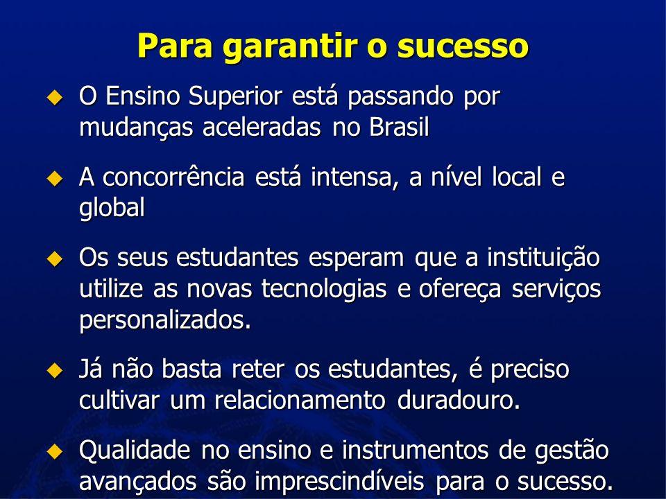 Para garantir o sucesso O Ensino Superior está passando por mudanças aceleradas no Brasil O Ensino Superior está passando por mudanças aceleradas no Brasil A concorrência está intensa, a nível local e global A concorrência está intensa, a nível local e global Os seus estudantes esperam que a instituição utilize as novas tecnologias e ofereça serviços personalizados.