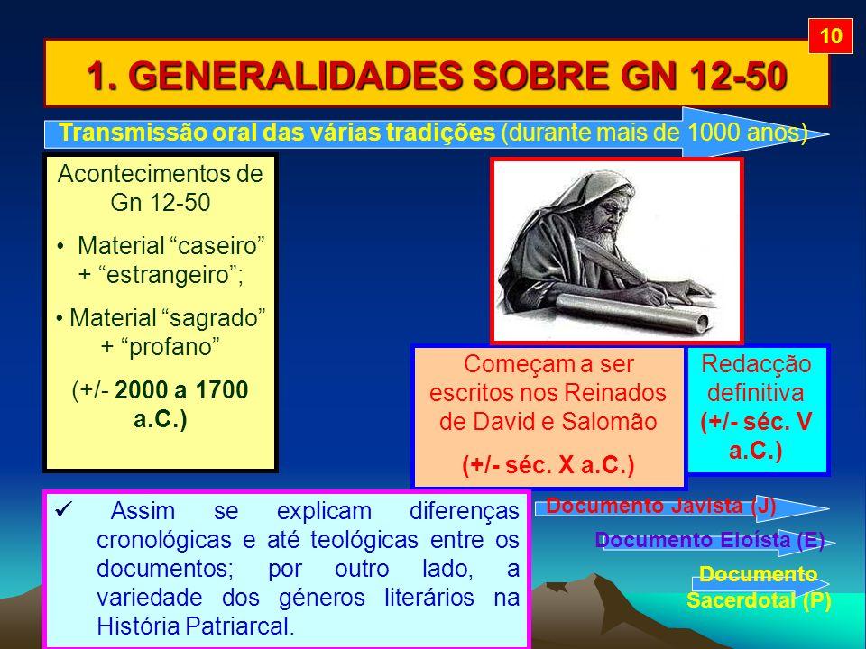 1. GENERALIDADES SOBRE GN 12-50 Acontecimentos de Gn 12-50 Material caseiro + estrangeiro; Material sagrado + profano (+/- 2000 a 1700 a.C.) Transmiss