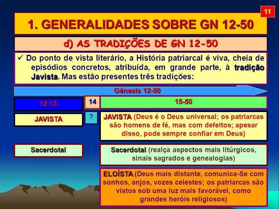 1. GENERALIDADES SOBRE GN 12-50 Génesis 12-50 12-13 1415-50 JAVISTA Sacerdotal ELOÍSTA ELOÍSTA (Deus mais distante, comunica-Se com sonhos, anjos, voz