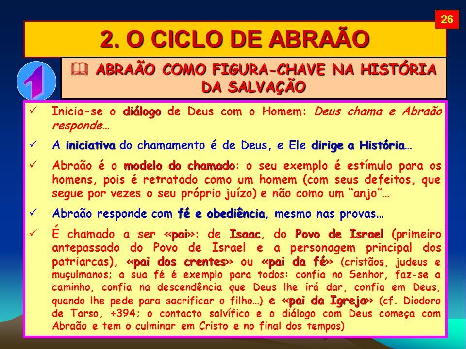 2. O CICLO DE ABRAÃO ABRAÃO COMO FIGURA-CHAVE NA HISTÓRIA DA SALVAÇÃO ABRAÃO COMO FIGURA-CHAVE NA HISTÓRIA DA SALVAÇÃO diálogo Inicia-se o diálogo de