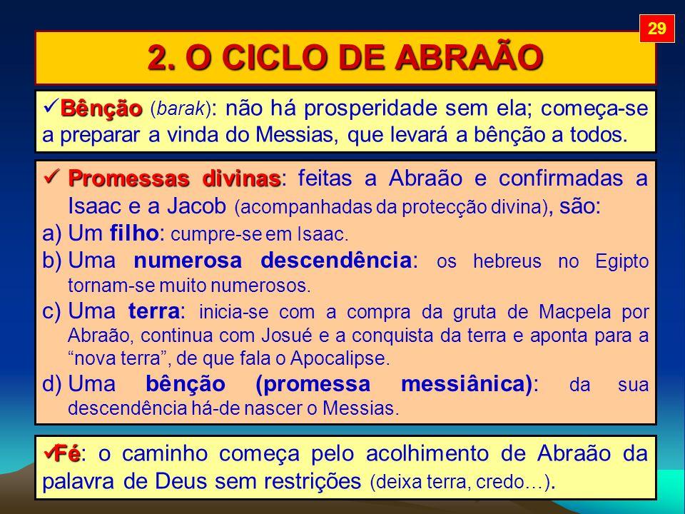 2. O CICLO DE ABRAÃO Bênção Bênção (barak) : não há prosperidade sem ela; começa-se a preparar a vinda do Messias, que levará a bênção a todos. Promes